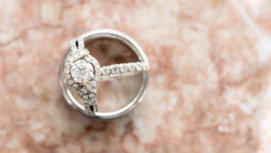 Photo of Est-il possible de créer des bijoux sur mesure sur internet?